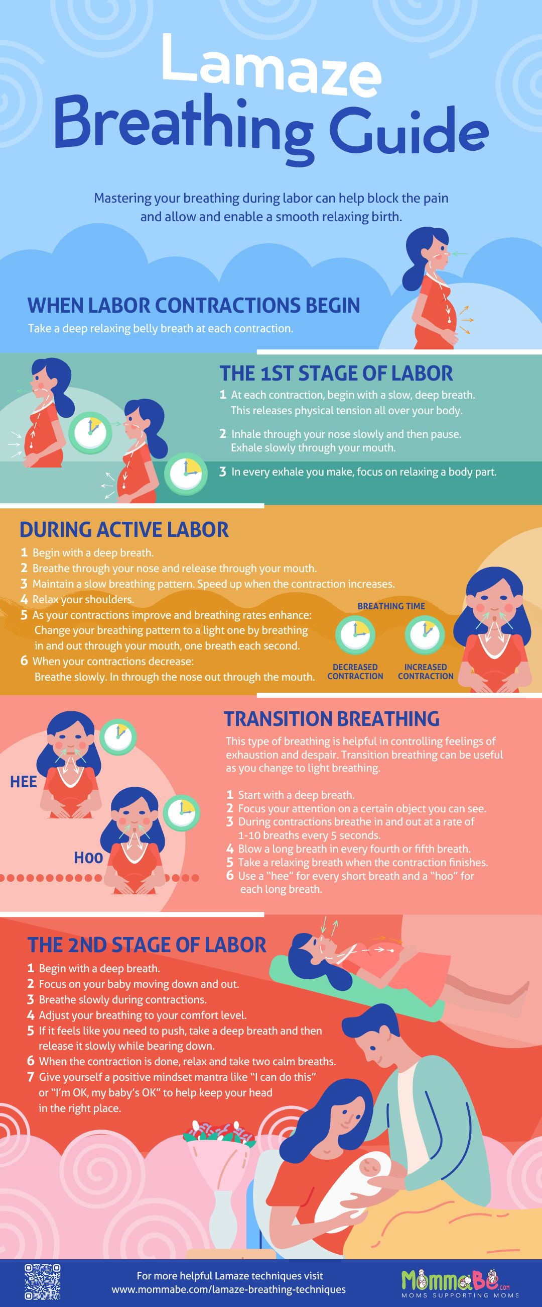 Lamaze Breathing Techniques [INFOGRAPHIC]