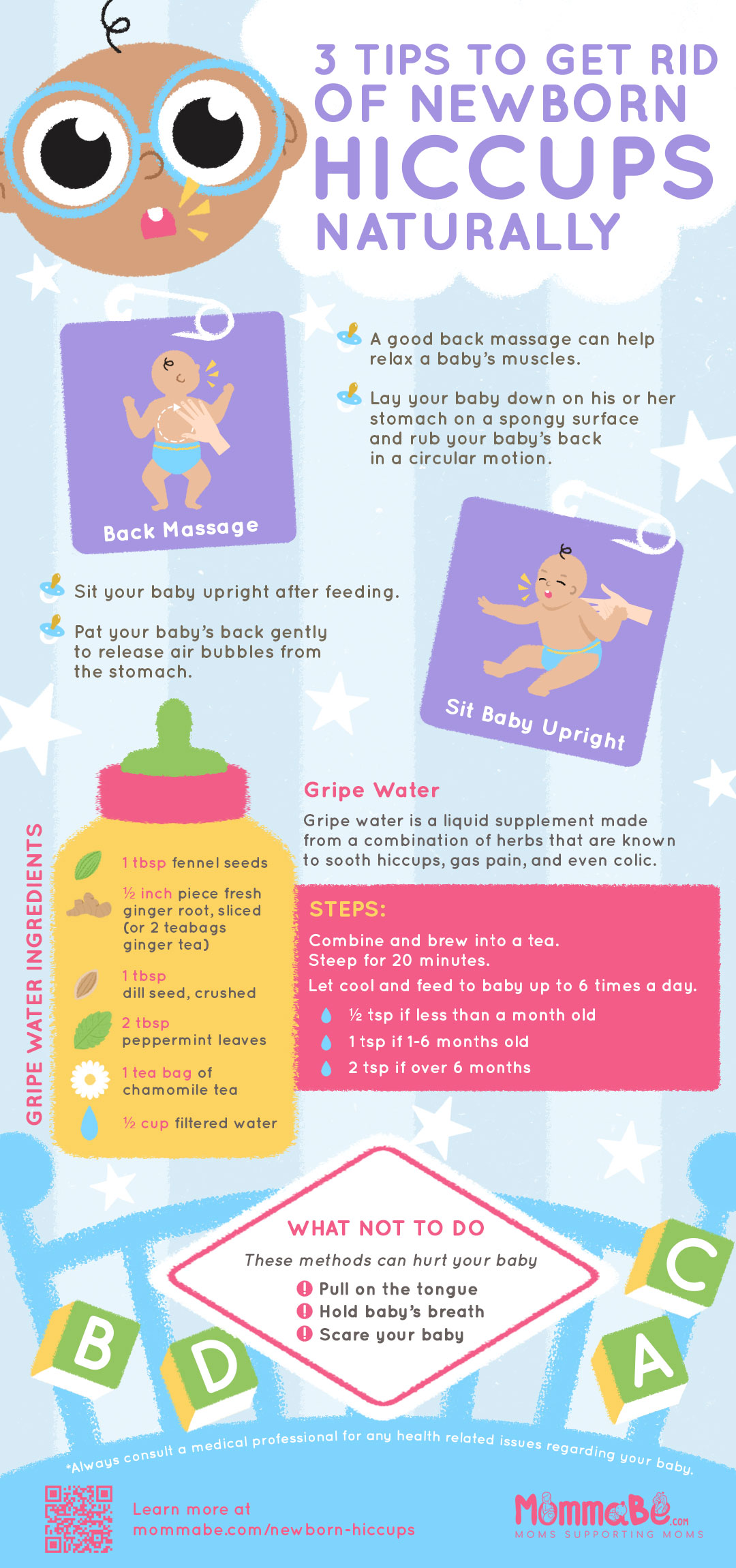 How To Prevent And Cure Newborn Hiccups [INFOGRAPHIC]